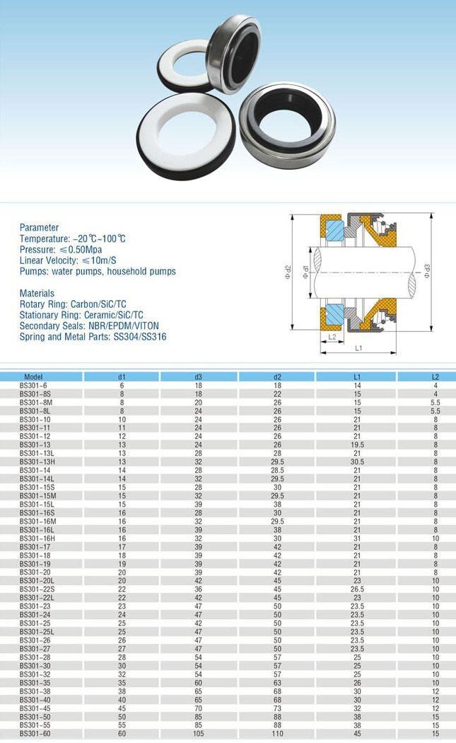 Торцевое уплотнение BS301